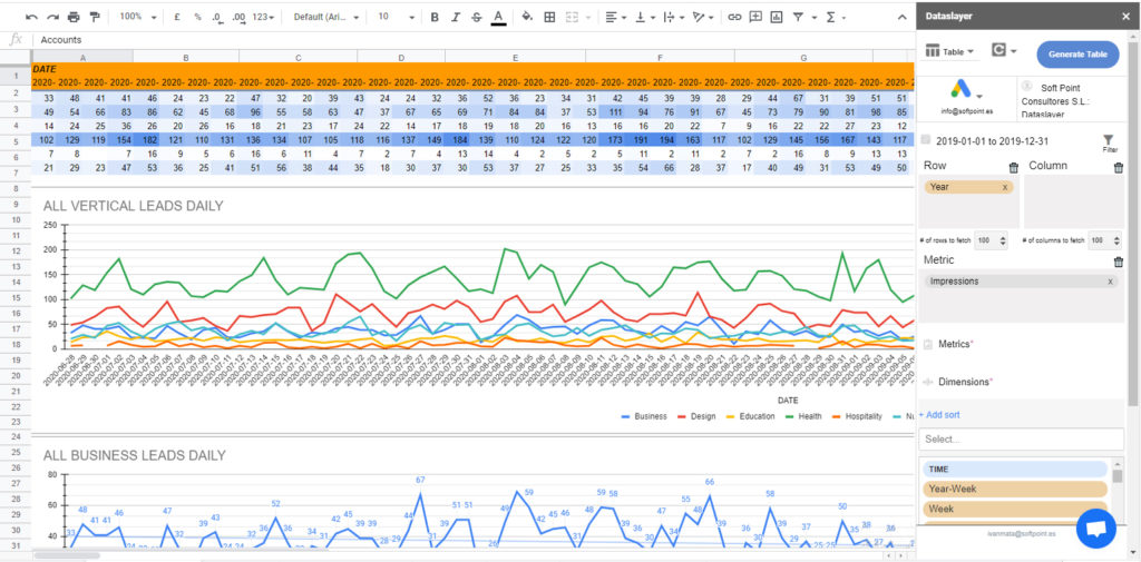 Automate PPC Report done with Dataslayer.ai