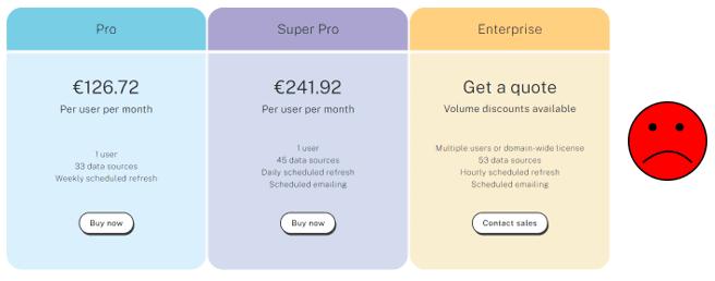 supermetrics prices